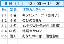 8日(土)13:00~