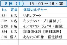 8日(土)15:00~